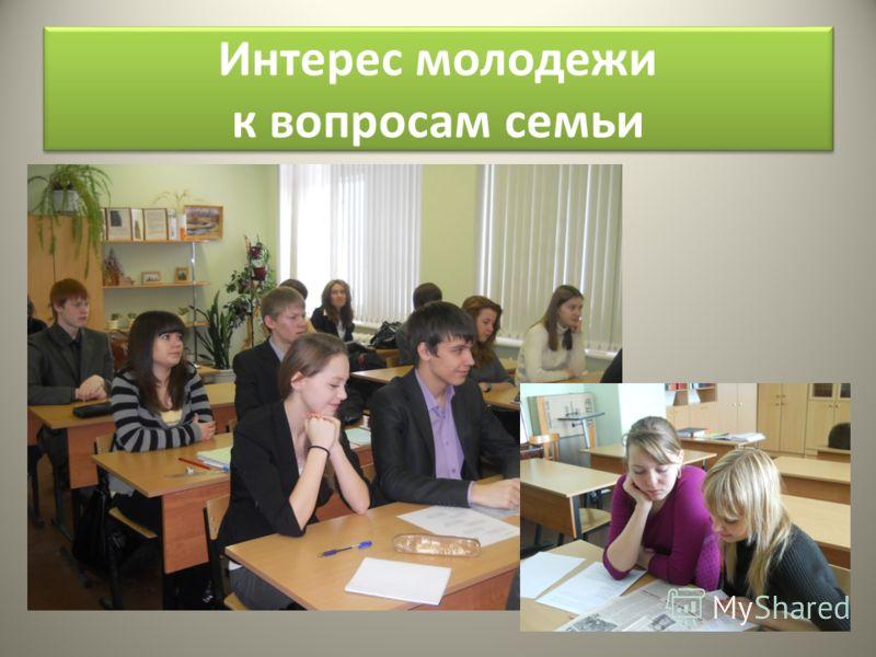 Интерес молодежи к вопросам семьи
