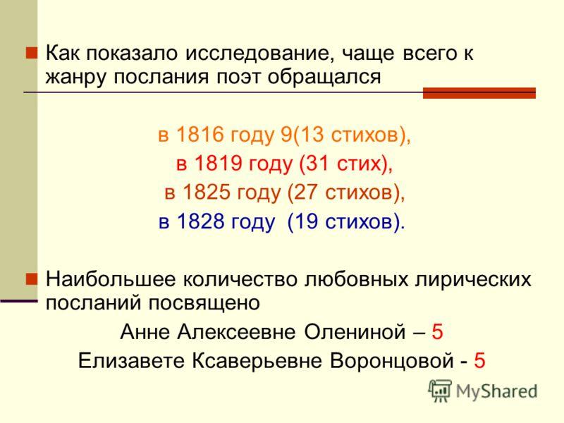 Как показало исследование, чаще всего к жанру послания поэт обращался в 1816 году 9(13 стихов), в 1819 году (31 стих), в 1825 году (27 стихов), в 1828 году (19 стихов). Наибольшее количество любовных лирических посланий посвящено Анне Алексеевне Олен