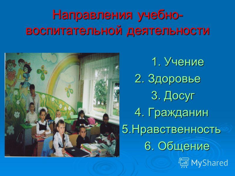 Направления учебно- воспитательной деятельности 1. Учение 1. Учение 2. Здоровье 2. Здоровье 3. Досуг 3. Досуг 4. Гражданин 4. Гражданин5.Нравственность 6. Общение 6. Общение
