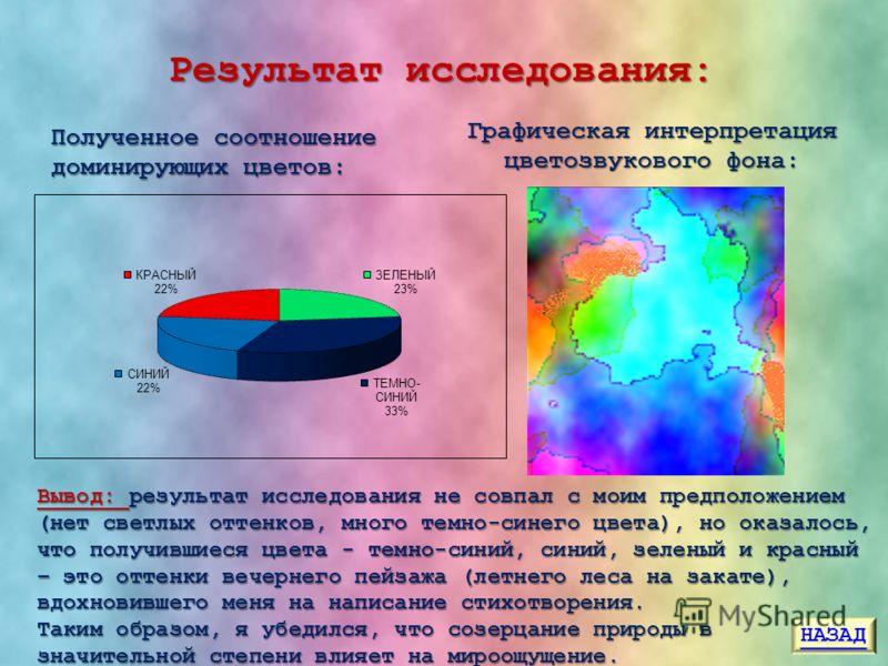 Результат исследования: Полученное соотношение доминирующих цветов: Графическая интерпретация цветозвукового фона: Вывод: результат исследования не совпал с моим предположением (нет светлых оттенков, много темно-синего цвета), но оказалось, что получ