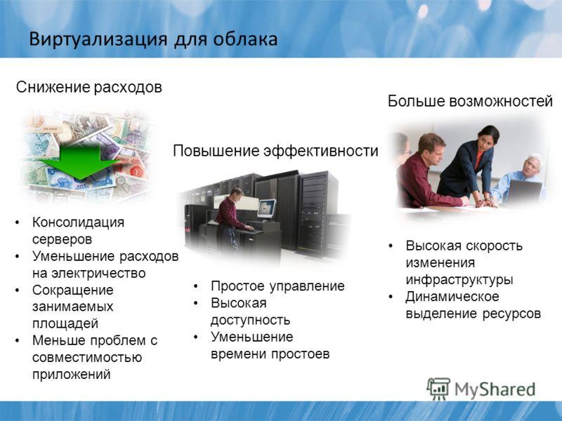 Виртуализация для облака Снижение расходов Больше возможностей Повышение эффективности Консолидация серверов Уменьшение расходов на электричество Сокращение занимаемых площадей Меньше проблем с совместимостью приложений Простое управление Высокая дос