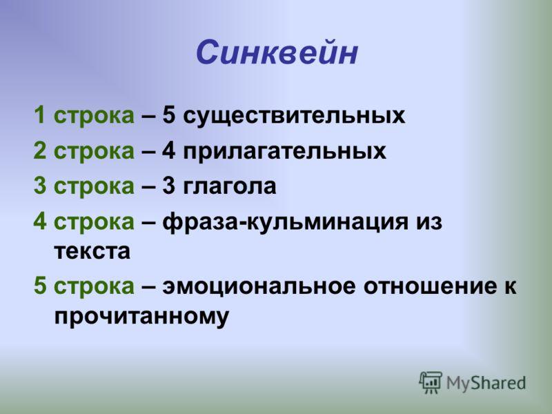 Синквейн 1 строка – 5 существительных 2 строка – 4 прилагательных 3 строка – 3 глагола 4 строка – фраза-кульминация из текста 5 строка – эмоциональное отношение к прочитанному