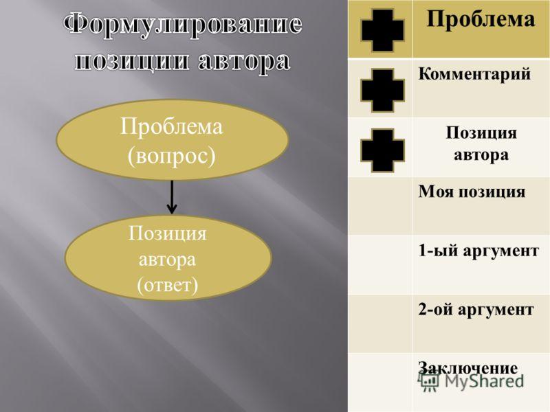 Проблема (вопрос) Позиция автора (ответ) Проблема Комментарий Позиция автора Моя позиция 1- ый аргумент 2- ой аргумент Заключение