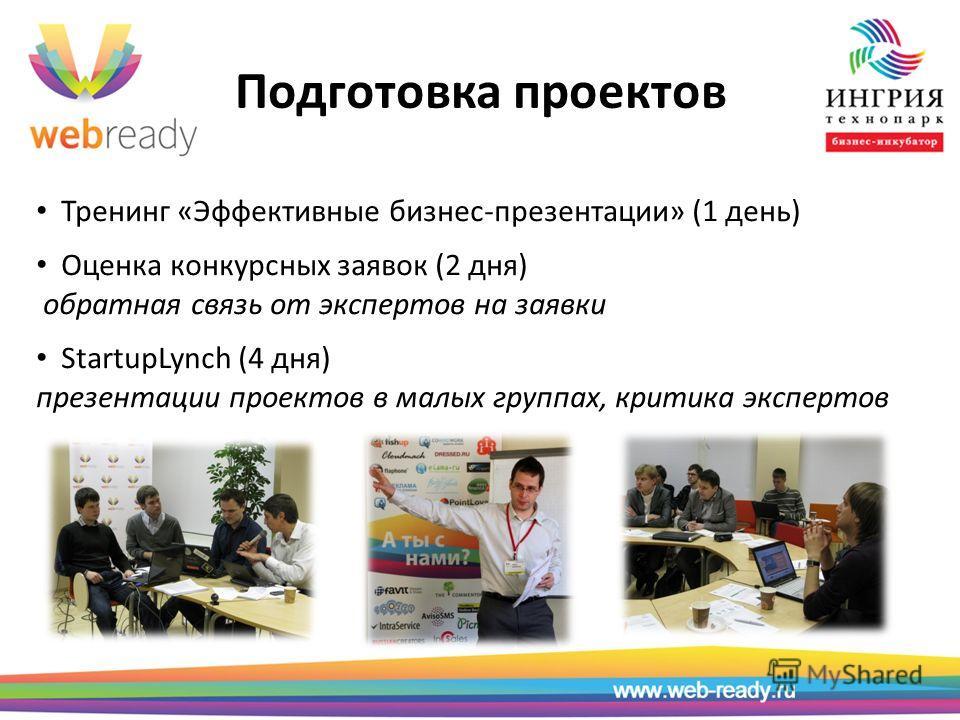 Тренинг «Эффективные бизнес-презентации» (1 день) Оценка конкурсных заявок (2 дня) обратная связь от экспертов на заявки StartupLynch (4 дня) презентации проектов в малых группах, критика экспертов Подготовка проектов