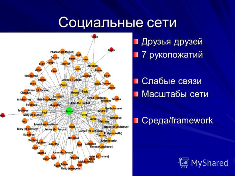 Социальные сети Друзья друзей 7 рукопожатий Слабые связи Масштабы сети Среда/framework