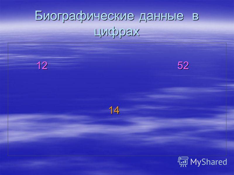 Биографические данные в цифрах 12 52 12 52 14 14