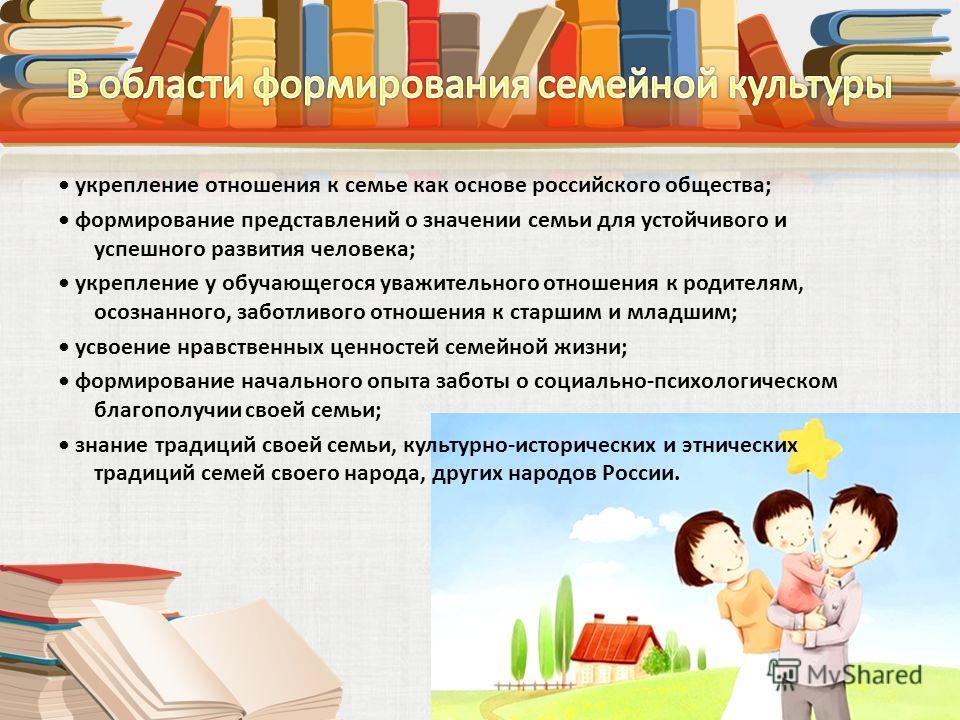 укрепление отношения к семье как основе российского общества; формирование представлений о значении семьи для устойчивого и успешного развития человека; укрепление у обучающегося уважительного отношения к родителям, осознанного, заботливого отношения