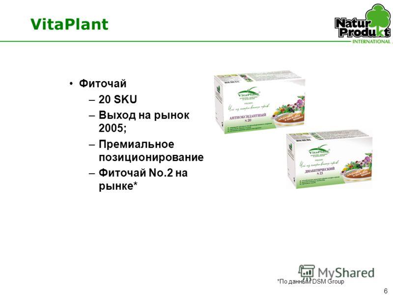 6 VitaPlant Фиточай –20 SKU –Выход на рынок 2005; –Премиальное позиционирование –Фиточай No.2 на рынке* *По данным DSM Group