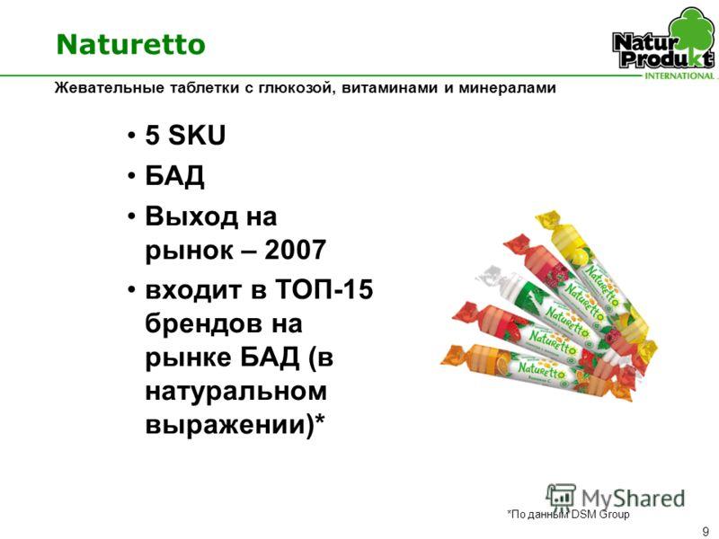 9 Naturetto 5 SKU БАД Выход на рынок – 2007 входит в ТОП-15 брендов на рынке БАД (в натуральном выражении)* Жевательные таблетки с глюкозой, витаминами и минералами *По данным DSM Group