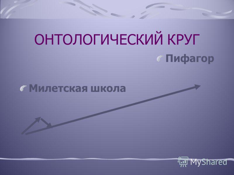 МЫ ВИДИМ Анаксимандр Анаксимен Фалес