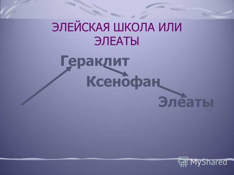 ОНТОЛОГИЧЕСКИЙ КРУГ Гераклит Пифагор Элейская Школа Милетская школа