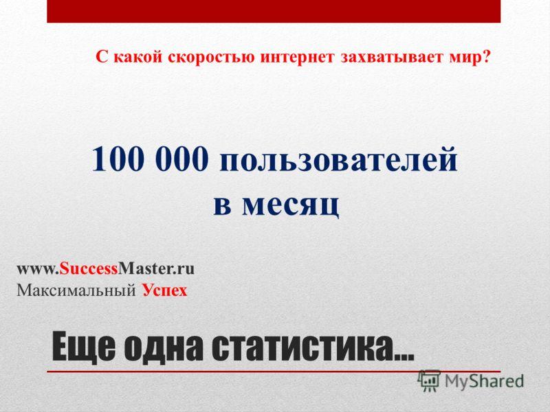 Еще одна статистика… С какой скоростью интернет захватывает мир? www.SuccessMaster.ru Максимальный Успех 100 000 пользователей в месяц