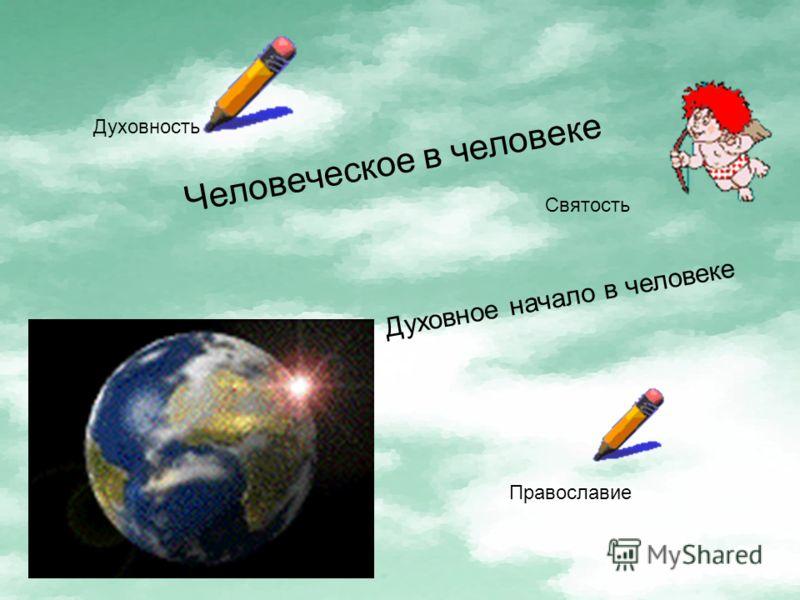 Духовность Православие Человеческое в человеке Духовное начало в человеке Святость