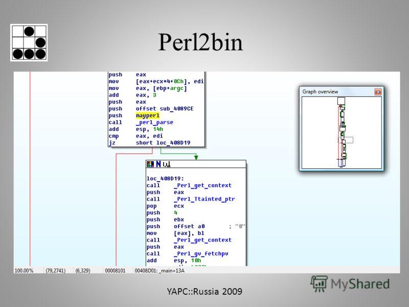 Perl2bin YAPC::Russia 2009