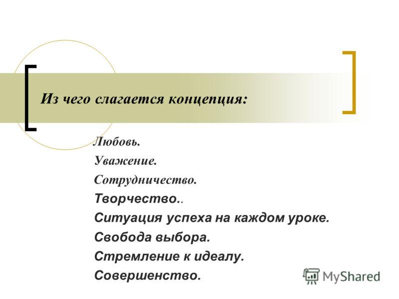 Из чего слагается концепция: Любовь. Уважение. Сотрудничество. Творчество.. Ситуация успеха на каждом уроке. Свобода выбора. Стремление к идеалу. Совершенство.