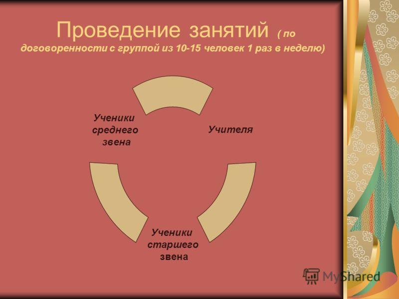 Проведение занятий ( по договоренности с группой из 10-15 человек 1 раз в неделю) Учителя Ученики старшего звена Ученики среднего звена