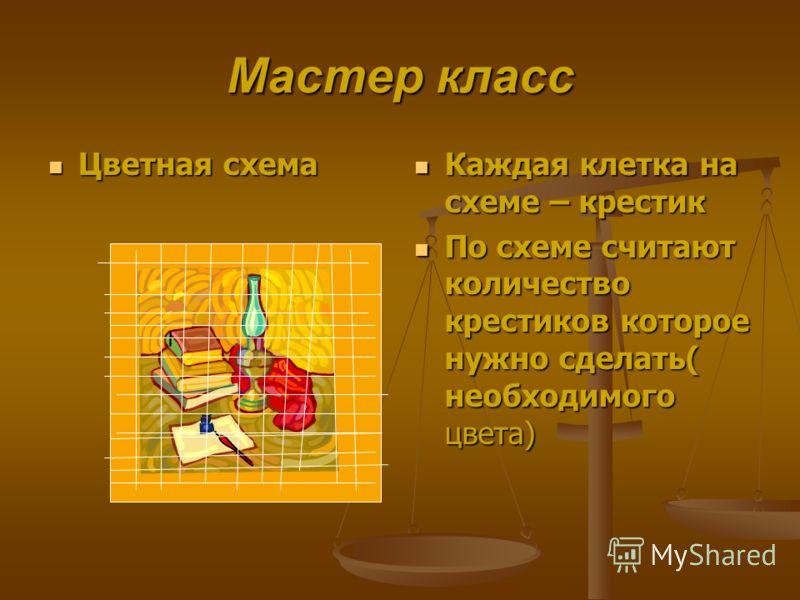 Мастер класс Цветная схема Цветная схема Каждая клетка на схеме – крестик Каждая клетка на схеме – крестик По схеме считают количество крестиков которое нужно сделать( необходимого цвета) По схеме считают количество крестиков которое нужно сделать( н