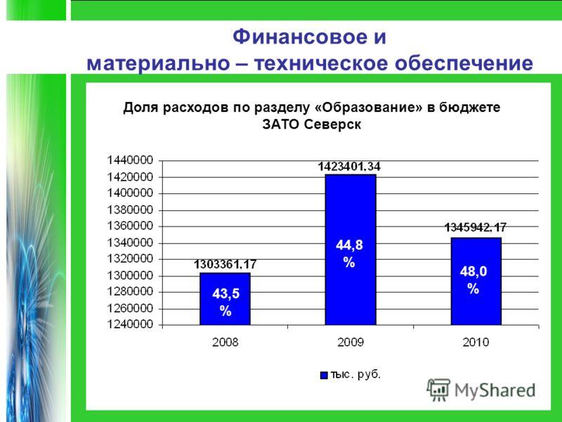 Финансовое и материально – техническое обеспечение Доля расходов по разделу «Образование» в бюджете ЗАТО Северск 43,5 % 44,8 % 48,0 %