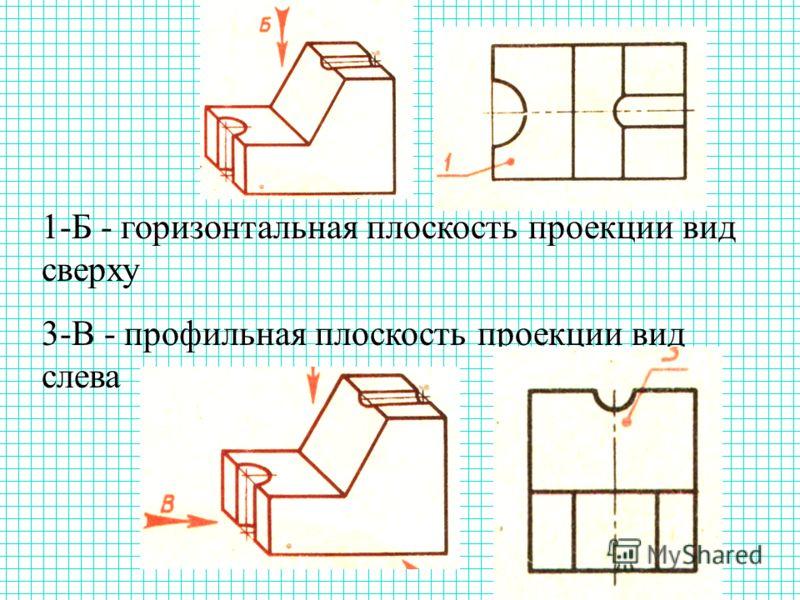 1-Б - горизонтальная плоскость проекции вид сверху 3-В - профильная плоскость проекции вид слева