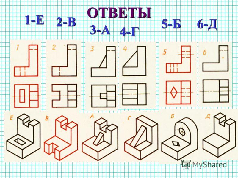 ОТВЕТЫ1-Е 2-В 5-Б 3-А 4-Г 6-Д