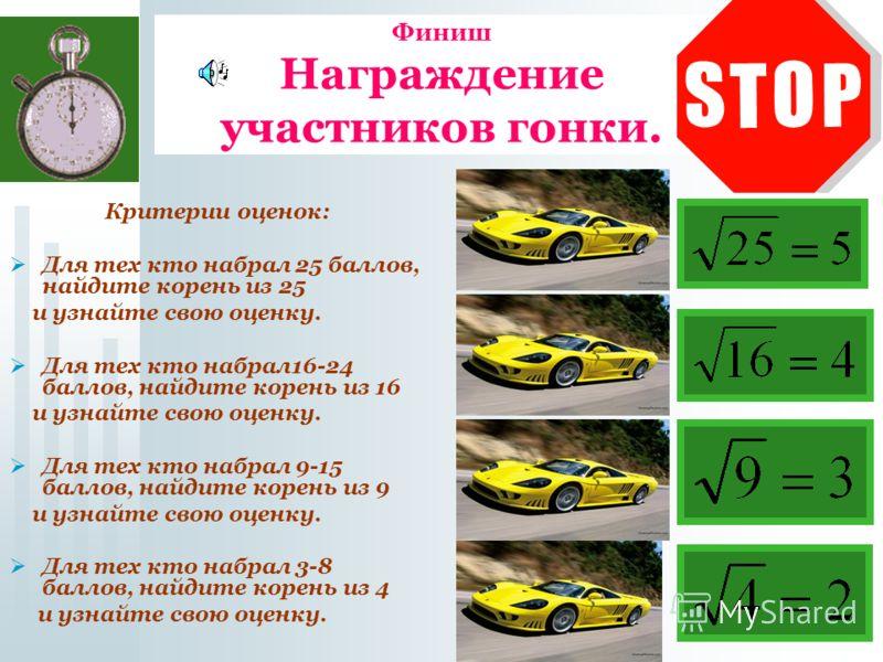 Осторожно! Скользкая дорога. АБВГД 1 2 3 4 5 6а - 9 Листок ответов