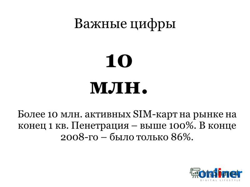 Важные цифры Более 10 млн. активных SIM-карт на рынке на конец 1 кв. Пенетрация – выше 100%. В конце 2008-го – было только 86%. 10 млн.