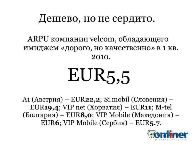 Дешево, но не сердито. ARPU компании velcom, обладающего имиджем «дорого, но качественно» в 1 кв. 2010. EUR5,5 A1 (Австрия) – EUR22,2; Si.mobil (Словения) – EUR19,4; VIP net (Хорватия) – EUR11; M-tel (Болгария) – EUR8,0; VIP Mobile (Македония) – EUR6