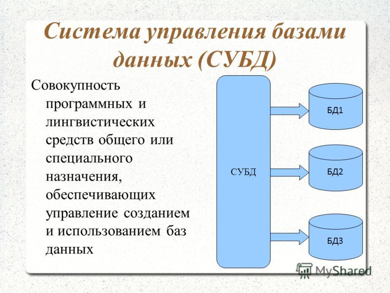 БД2 Система управления базами данных (СУБД) Совокупность программных и лингвистических средств общего или специального назначения, обеспечивающих управление созданием и использованием баз данных БД1 БД3 СУБД