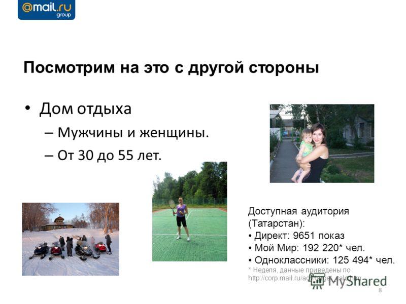 Посмотрим на это с другой стороны Дом отдыха – Мужчины и женщины. – От 30 до 55 лет. 8 Доступная аудитория (Татарстан): Директ: 9651 показ Мой Мир: 192 220* чел. Одноклассники: 125 494* чел. * Неделя, данные приведены по http://corp.mail.ru/adv/targe