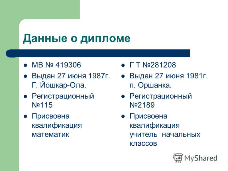 Данные о дипломе МВ 419306 Выдан 27 июня 1987г. Г. Йошкар-Ола. Регистрационный 115 Присвоена квалификация математик Г Т 281208 Выдан 27 июня 1981г. п. Оршанка. Регистрационный 2189 Присвоена квалификация учитель начальных классов
