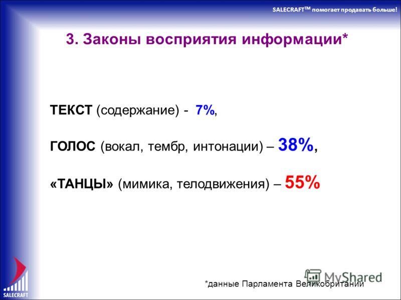 SALECRAFT TM помогает продавать больше! 3. Законы восприятия информации* ТЕКСТ (содержание) - 7%, ГОЛОС (вокал, тембр, интонации) – 38%, «ТАНЦЫ» (мимика, телодвижения) – 55% *данные Парламента Великобритании