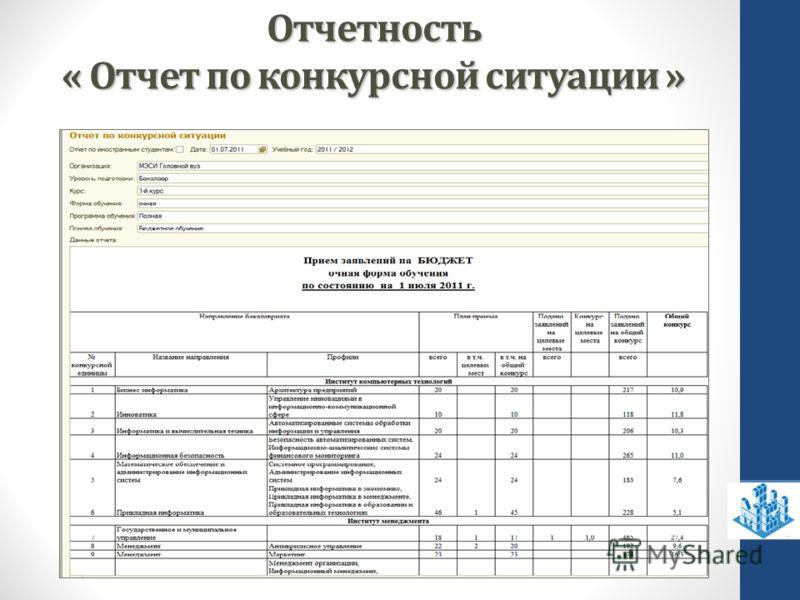 Отчетность « Отчет по конкурсной ситуации »
