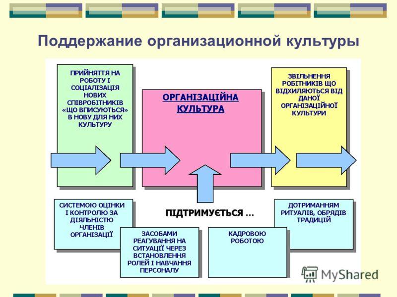Поддержание организационной культуры