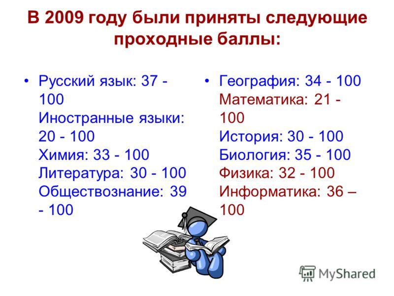 В 2009 году были приняты следующие проходные баллы: Русский язык: 37 - 100 Иностранные языки: 20 - 100 Химия: 33 - 100 Литература: 30 - 100 Обществознание: 39 - 100 География: 34 - 100 Математика: 21 - 100 История: 30 - 100 Биология: 35 - 100 Физика: