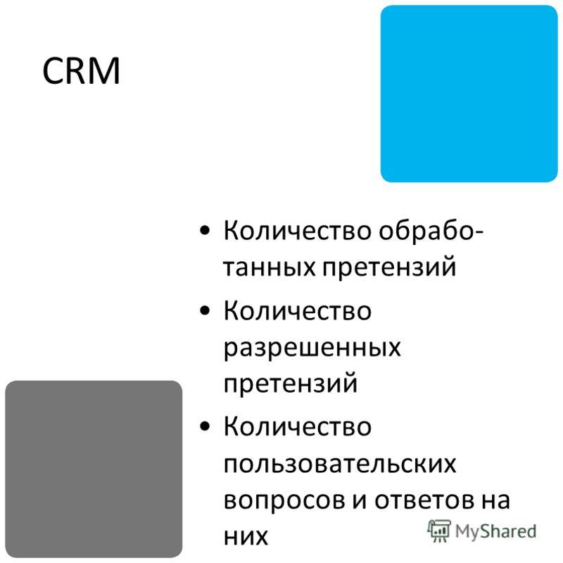 CRM Количество обрабо- танных претензий Количество разрешенных претензий Количество пользовательских вопросов и ответов на них