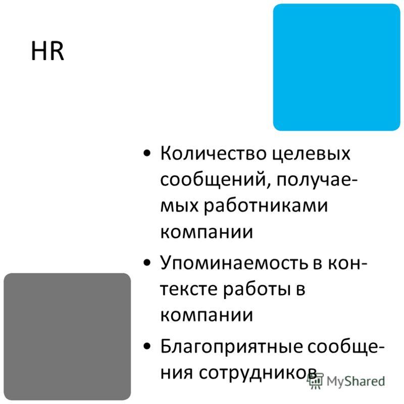 HR Количество целевых сообщений, получае- мых работниками компании Упоминаемость в кон- тексте работы в компании Благоприятные сообще- ния сотрудников