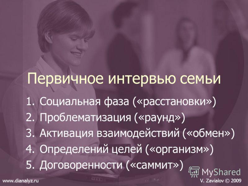 Первичное интервью семьи 1.Социальная фаза («расстановки») 2.Проблематизация («раунд») 3.Активация взаимодействий («обмен») 4.Определений целей («организм») 5.Договоренности («саммит») www.dianalyz.ruV. Zavialov © 2009