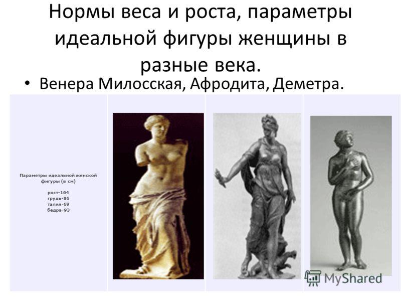 Нормы веса и роста, параметры идеальной фигуры женщины в разные века. Венера Милосская, Афродита, Деметра. Параметры идеальной женской фигуры (в см) рост-164 грудь-86 талия-69 бедра-93 Венера МилосскаяАфродитаДеметра Эталон женской фигуры античности