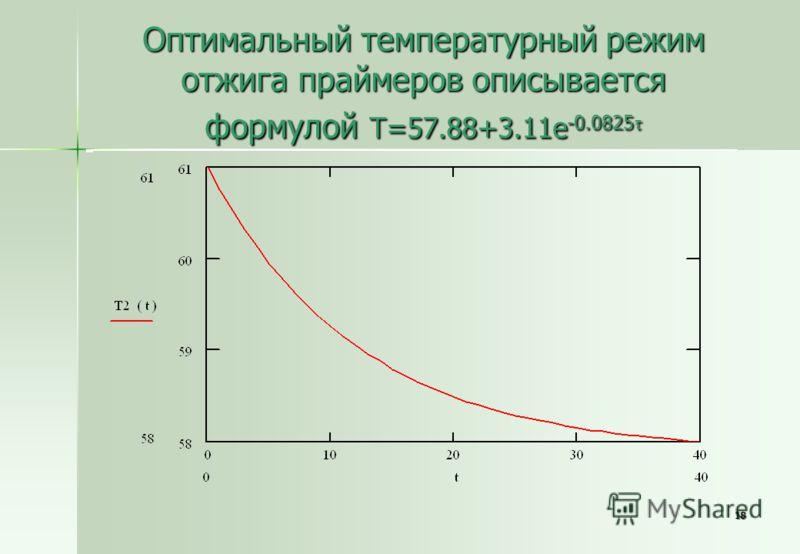 18 Оптимальный температурный режим отжига праймеров описывается формулой T=57.88+3.11e -0.0825 τ