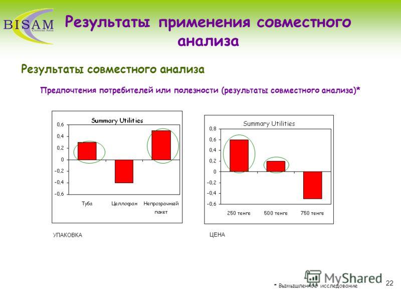 22 Результаты применения совместного анализа Результаты совместного анализа Предпочтения потребителей или полезности (результаты совместного анализа)* УПАКОВКА ЦЕНА * Вымышленное исследование