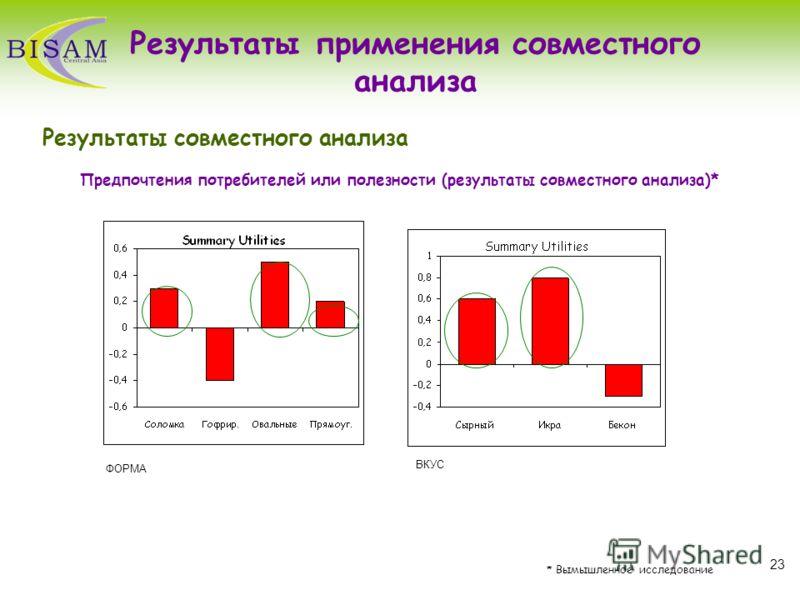23 Результаты применения совместного анализа Результаты совместного анализа Предпочтения потребителей или полезности (результаты совместного анализа)* ФОРМА ВКУС * Вымышленное исследование
