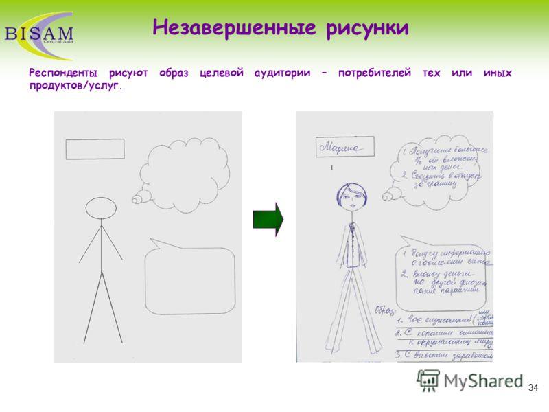 34 Незавершенные рисунки Респонденты рисуют образ целевой аудитории – потребителей тех или иных продуктов/услуг.