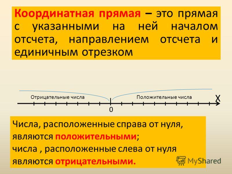 Координатная прямая – это прямая с указанными на ней началом отсчета, направлением отсчета и единичным отрезком Х 0 Числа, расположенные справа от нуля, являются положительными; числа, расположенные слева от нуля являются отрицательными. Положительны