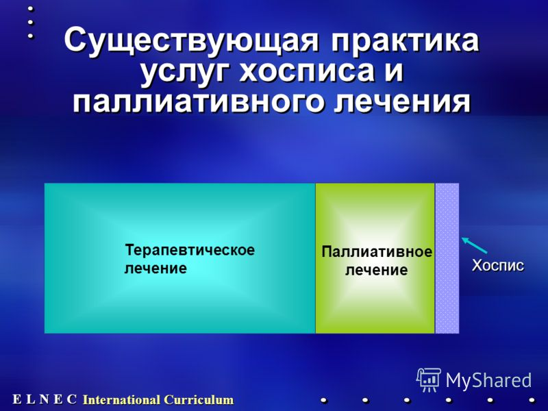 E E N N E E C C L L International Curriculum Терапевтическое лечение Паллиативное лечение Хоспис Существующая практика услуг хосписа и паллиативного лечения
