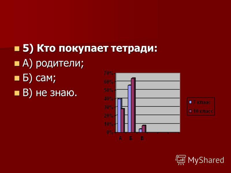 5) Кто покупает тетради: 5) Кто покупает тетради: А) родители; А) родители; Б) сам; Б) сам; В) не знаю. В) не знаю.