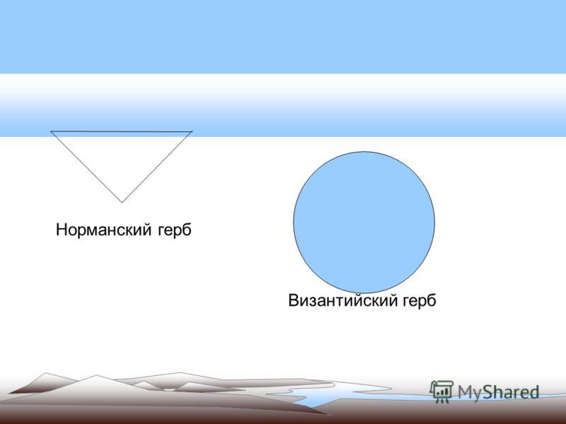 Формы гербов Готический (варяжский), Французский (в России и многих других странах это распространенная форма), Немецкий (фигурный, вырезной), Норманский (треугольный), Византийский (круглый), Итальянский (овальный), Французкий (квадратный с закругле