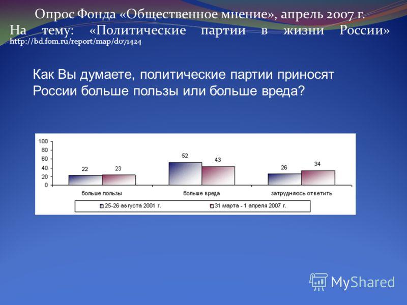 Опрос Фонда «Общественное мнение», апрель 2007 г. На тему: «Политические партии в жизни России» http://bd.fom.ru/report/map/d071424 Как Вы думаете, политические партии приносят России больше пользы или больше вреда?
