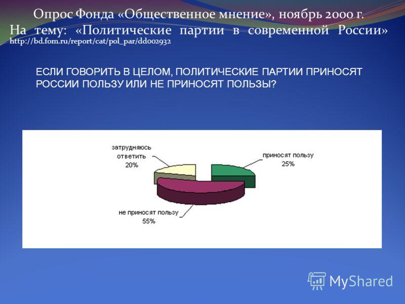 Опрос Фонда «Общественное мнение», ноябрь 2000 г. На тему: «Политические партии в современной России» http://bd.fom.ru/report/cat/pol_par/dd002932 ЕСЛИ ГОВОРИТЬ В ЦЕЛОМ, ПОЛИТИЧЕСКИЕ ПАРТИИ ПРИНОСЯТ РОССИИ ПОЛЬЗУ ИЛИ НЕ ПРИНОСЯТ ПОЛЬЗЫ?