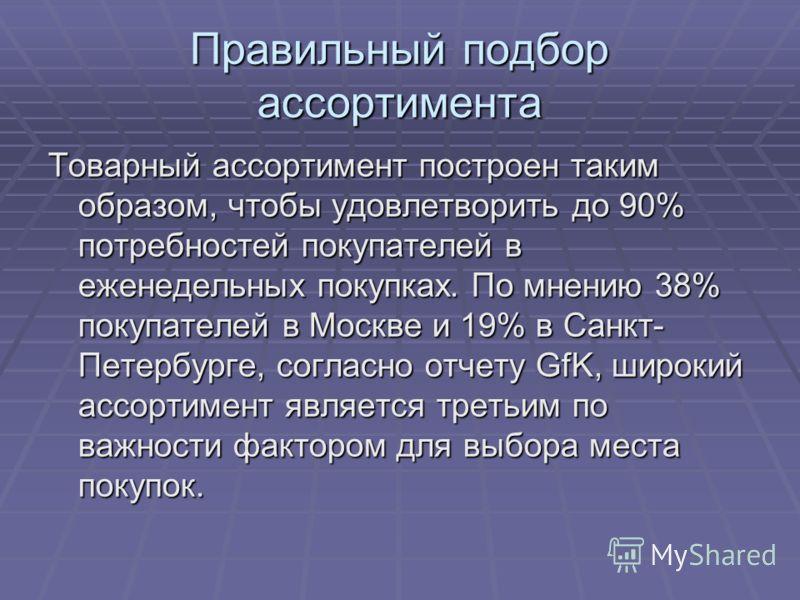 Правильный подбор ассортимента Товарный ассортимент построен таким образом, чтобы удовлетворить до 90% потребностей покупателей в еженедельных покупках. По мнению 38% покупателей в Москве и 19% в Санкт- Петербурге, согласно отчету GfK, широкий ассорт