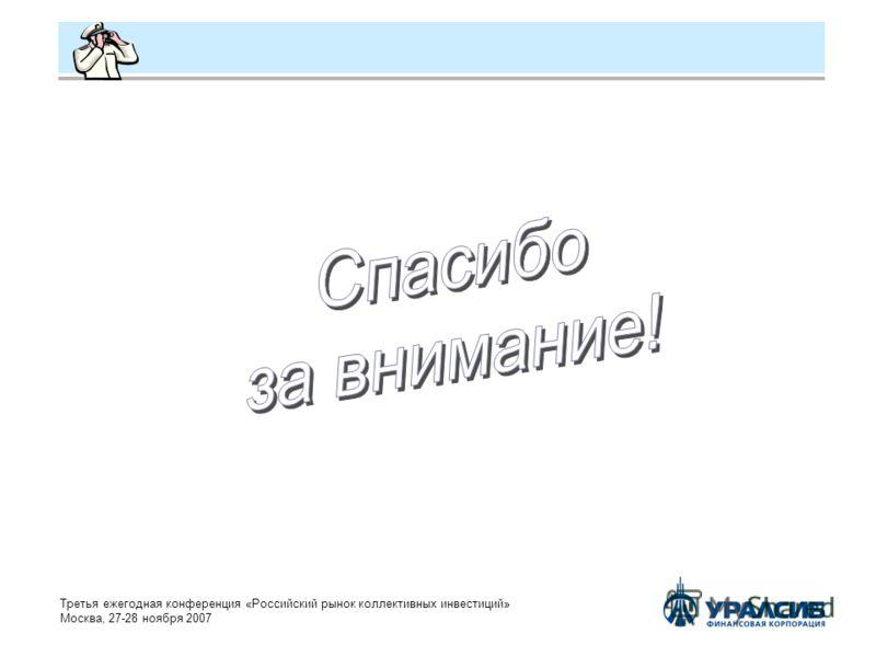 Третья ежегодная конференция «Российский рынок коллективных инвестиций» Москва, 27-28 ноября 2007